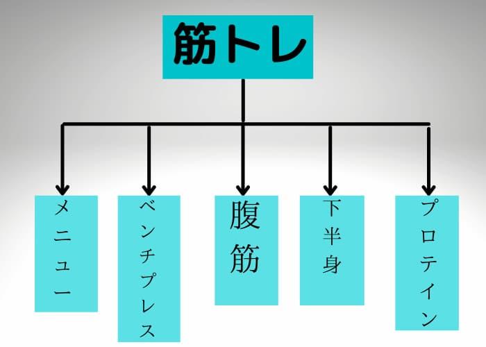 特化サイト 例